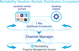Rentability All in one Vacation Rental Software
