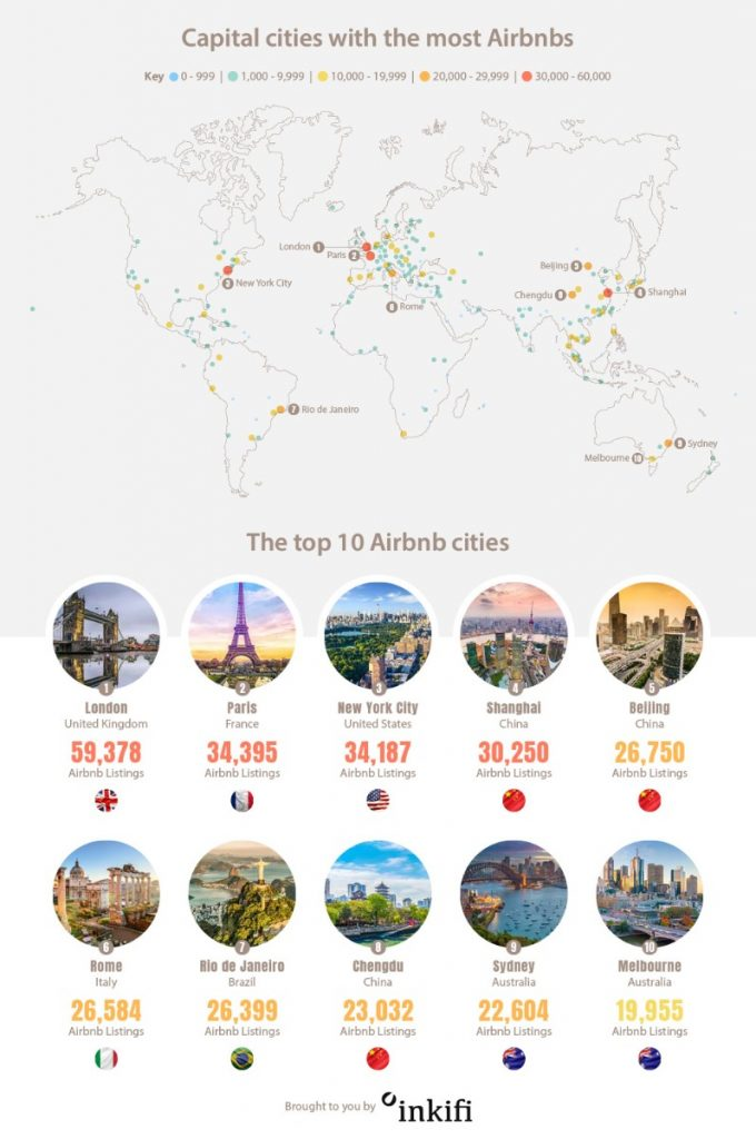 πρωτεύουσα Airbnb