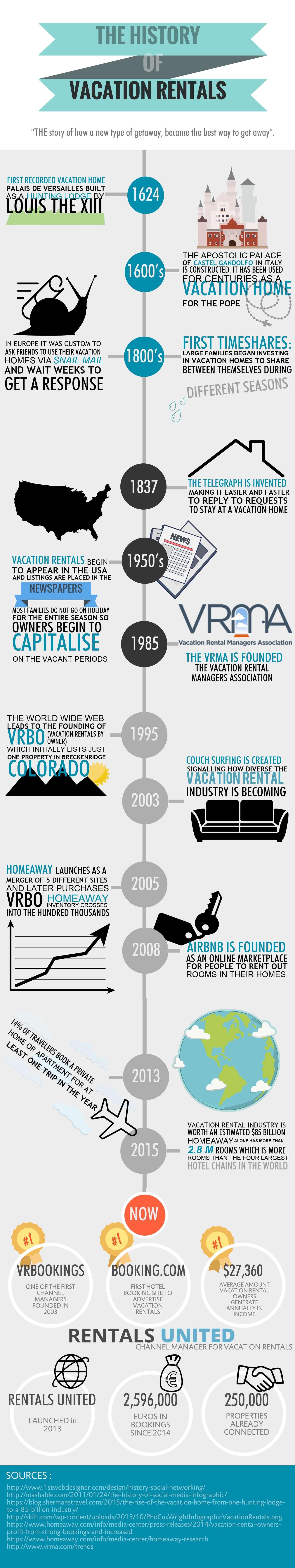 ιστορία infographic