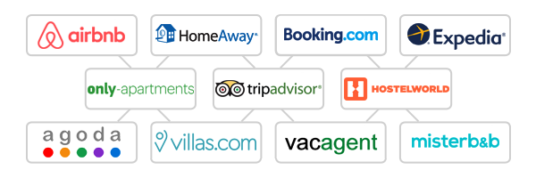 channel manager vacation rentals