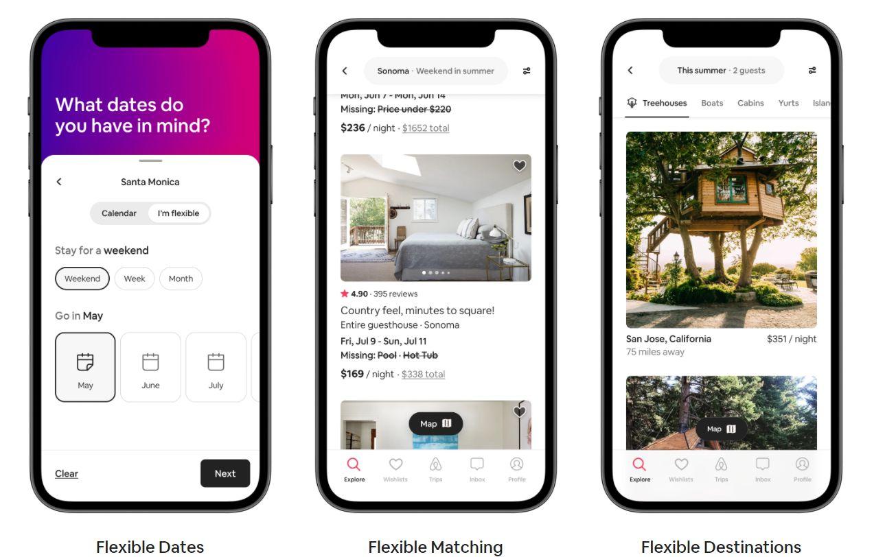 Airbnb αλλαγές