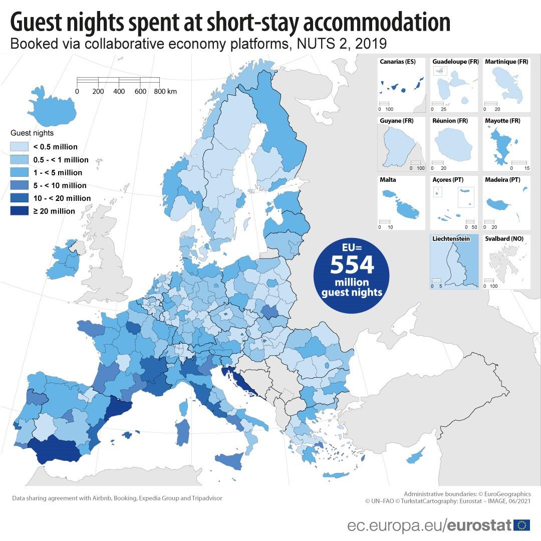 Eurostat βραχυχρόνιας